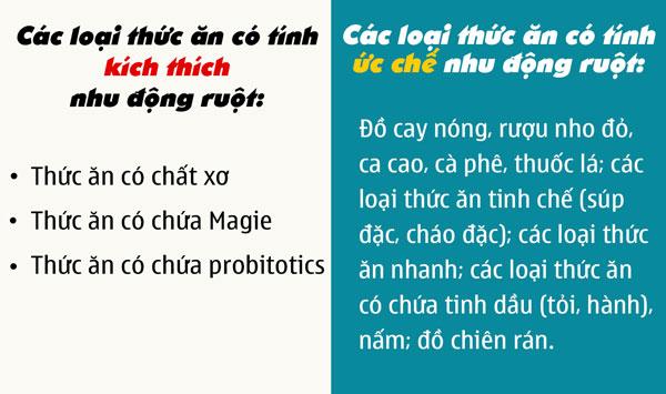 mang-thai-bi-tao-bon-nen-an-gi-(4)