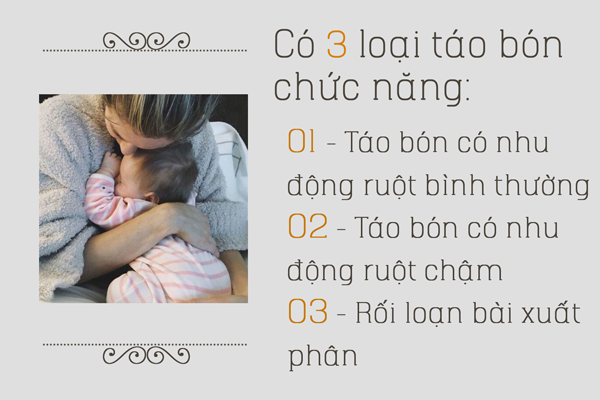 tao-bon-chuc-nang-o-tre