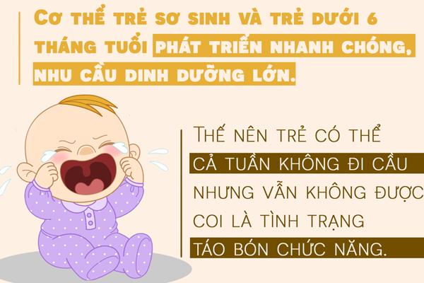 tu-van-tao-bon-chuc-nang-o-tre