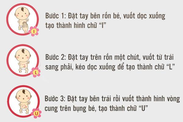 cach-chua-tao-bon-cho-tre-so-sinh