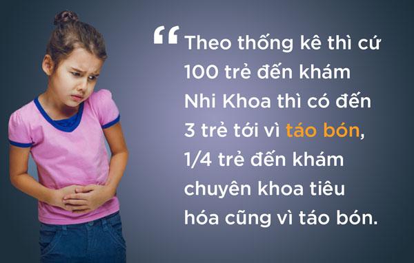 tre-bi-tao-bon-khong-di-ngoai-duoc